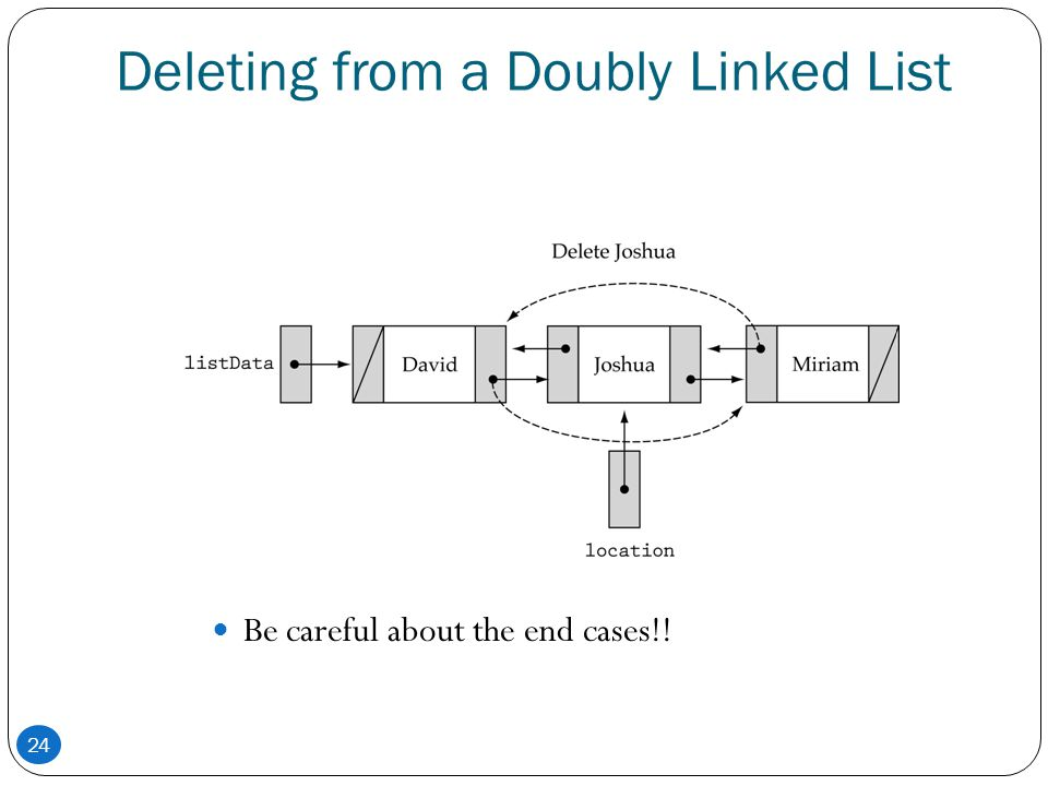 Deleting from a Doubly Linked List Be careful about the end cases!! 24