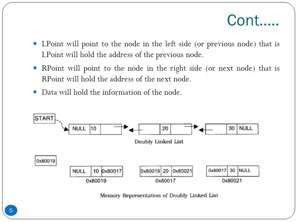 Cont….. LPoint will point to the node in the left side (or previous node) that is LPoint will hold the address of the previous node. RPoint will point