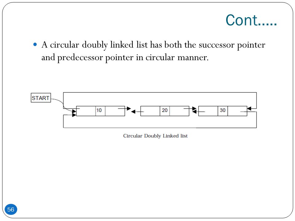 Cont….. A circular doubly linked list has both the successor pointer and predecessor pointer in circular manner. 56