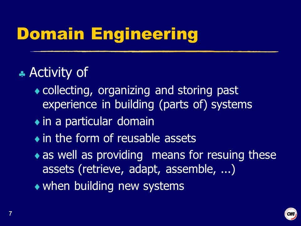 8 ODM: Organization Domain Modeling 1.