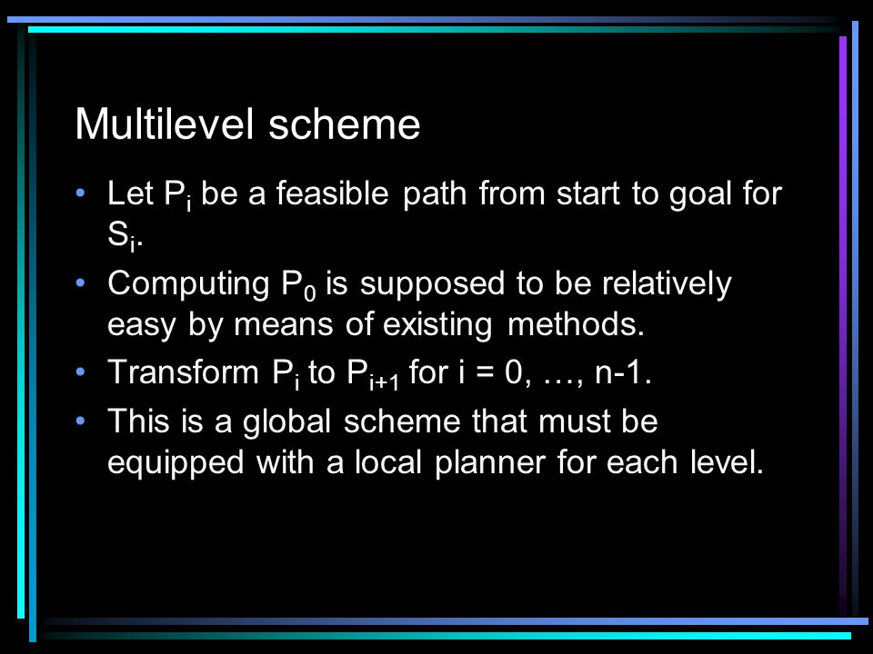 Multilevel scheme Let P i be a feasible path from start to goal for S i.