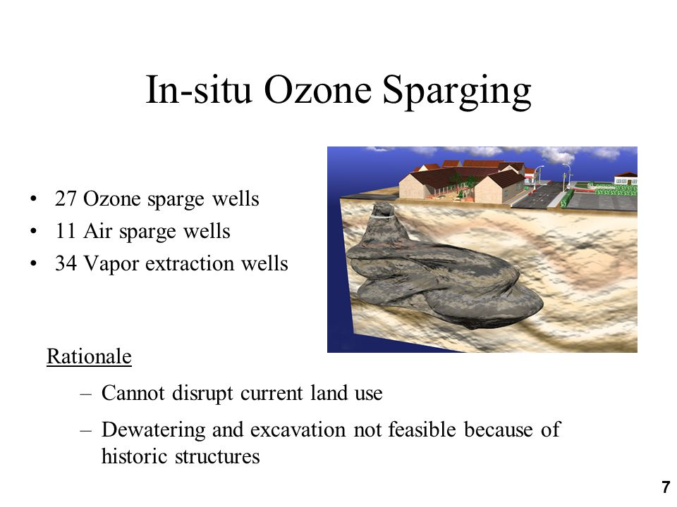 7 In-situ Ozone Sparging 27 Ozone sparge wells 11 Air sparge wells 34 Vapor extraction wells Rationale –Cannot disrupt current land use –Dewatering and excavation not feasible because of historic structures