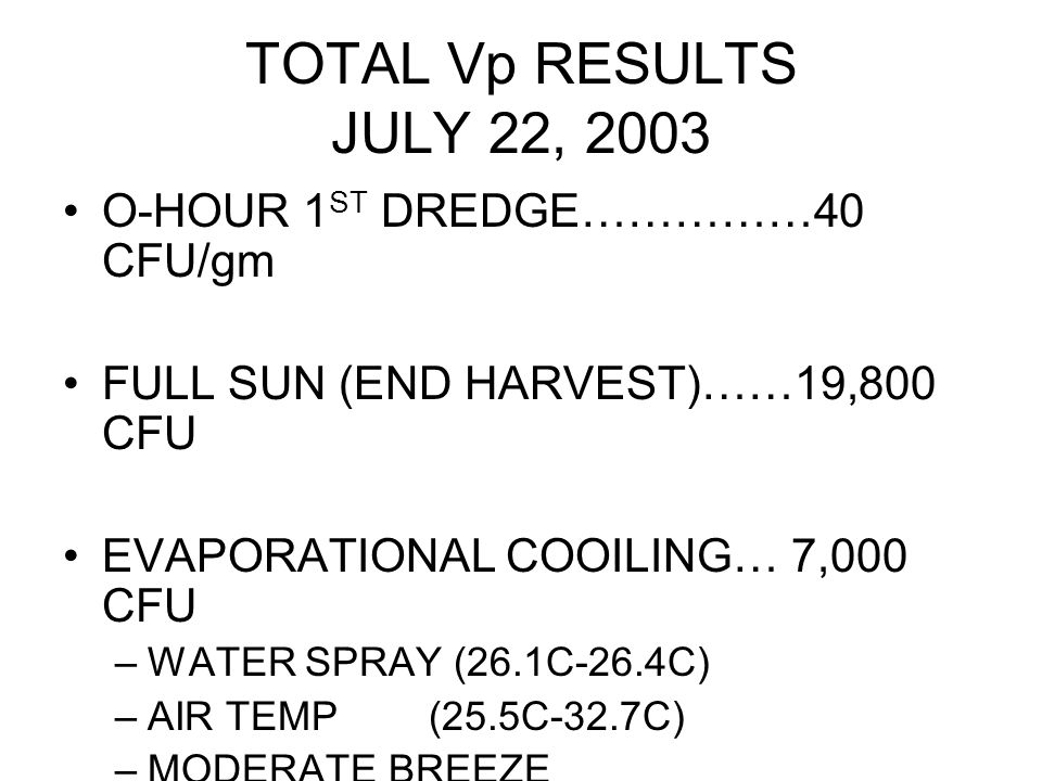 TOTAL Vp RESULTS JULY 22, 2003 O-HOUR 1 ST DREDGE……………40 CFU/gm FULL SUN (END HARVEST)……19,800 CFU EVAPORATIONAL COOILING… 7,000 CFU –WATER SPRAY (26.1C-26.4C) –AIR TEMP (25.5C-32.7C) –MODERATE BREEZE