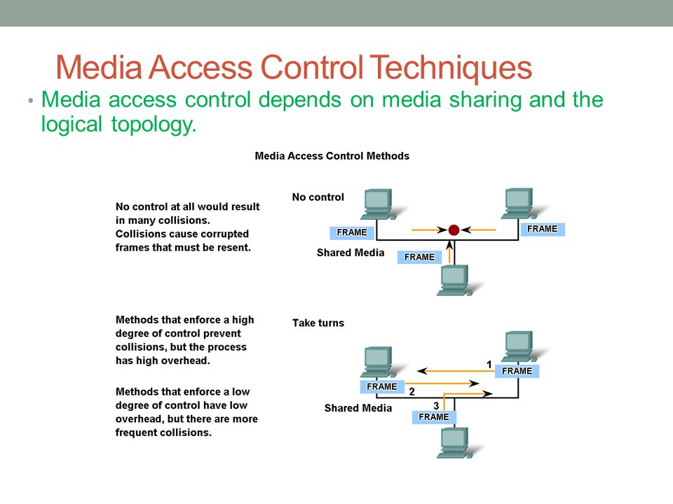 Media Access Control Techniques Media access control depends on media sharing and the logical topology.