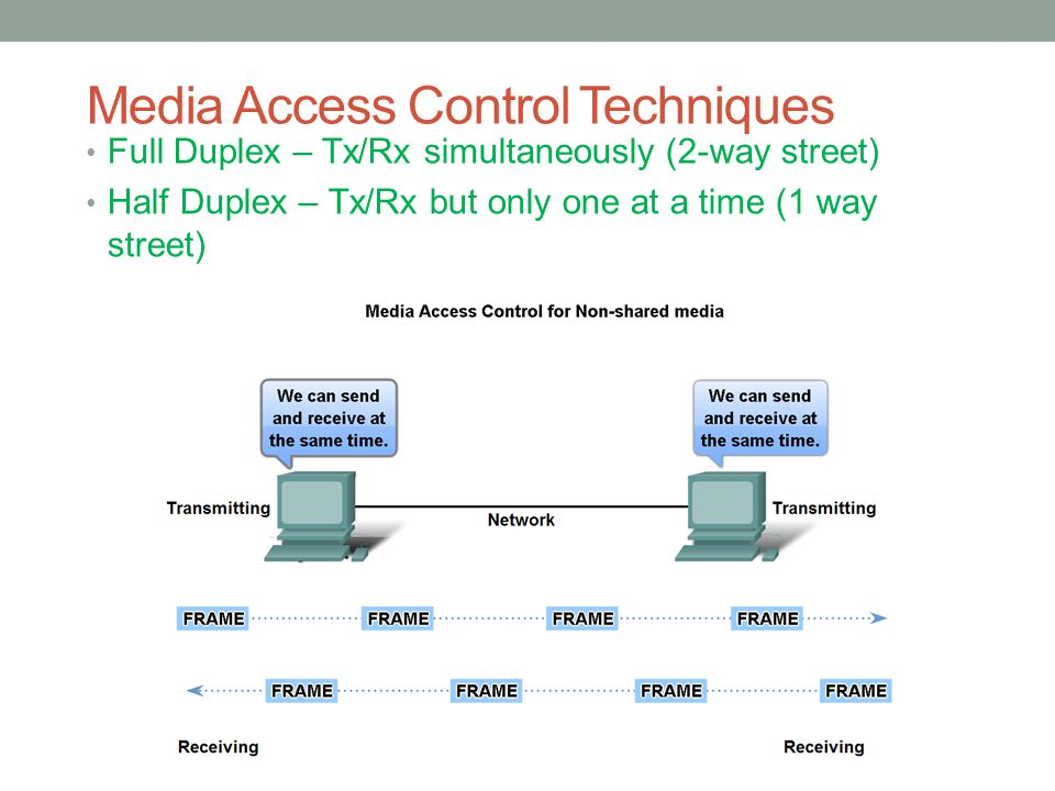 Media Access Control Techniques Full Duplex – Tx/Rx simultaneously (2-way street) Half Duplex – Tx/Rx but only one at a time (1 way street)