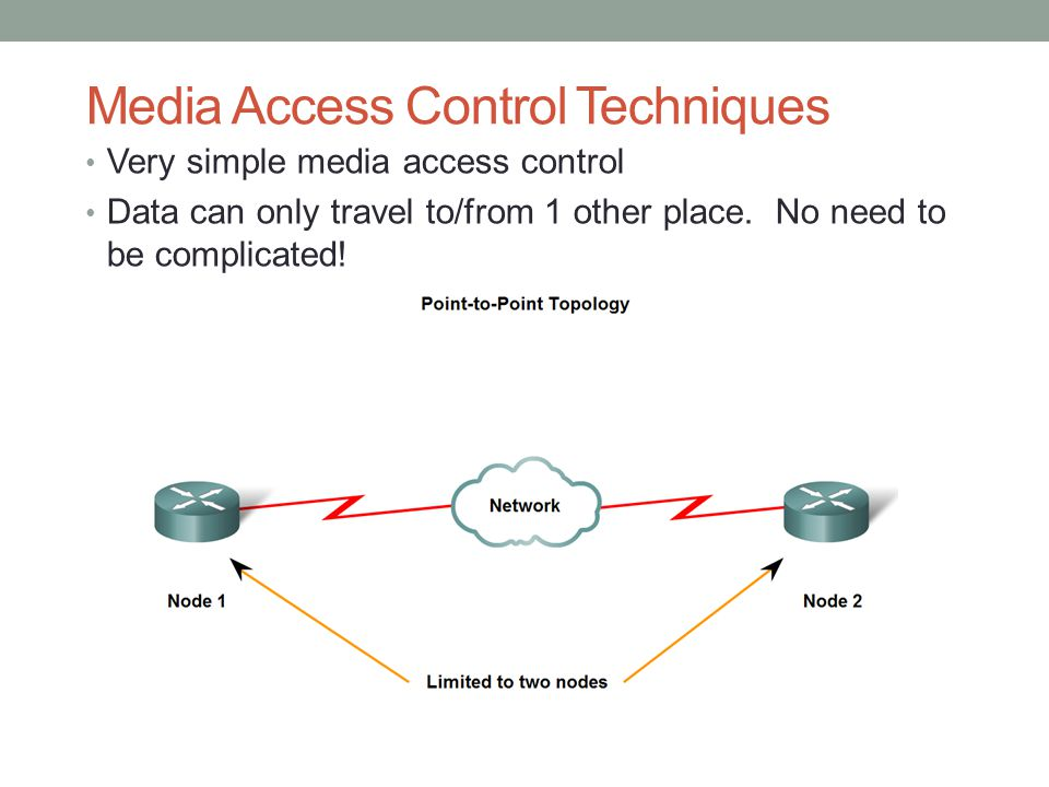 Media Access Control Techniques Very simple media access control Data can only travel to/from 1 other place. No need to be complicated!