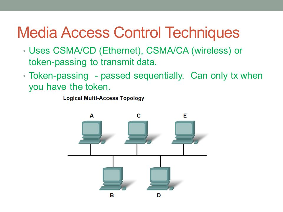 Media Access Control Techniques Uses CSMA/CD (Ethernet), CSMA/CA (wireless) or token-passing to transmit data. Token-passing - passed sequentially. Ca