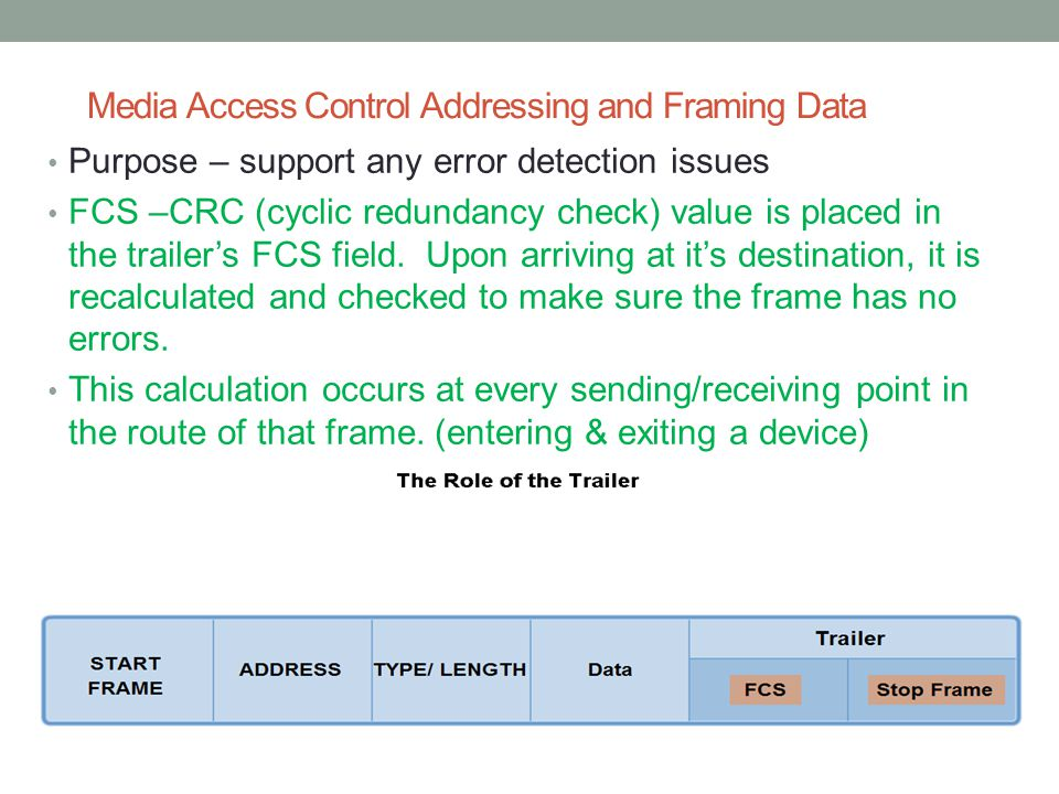 Media Access Control Addressing and Framing Data Purpose – support any error detection issues FCS –CRC (cyclic redundancy check) value is placed in th