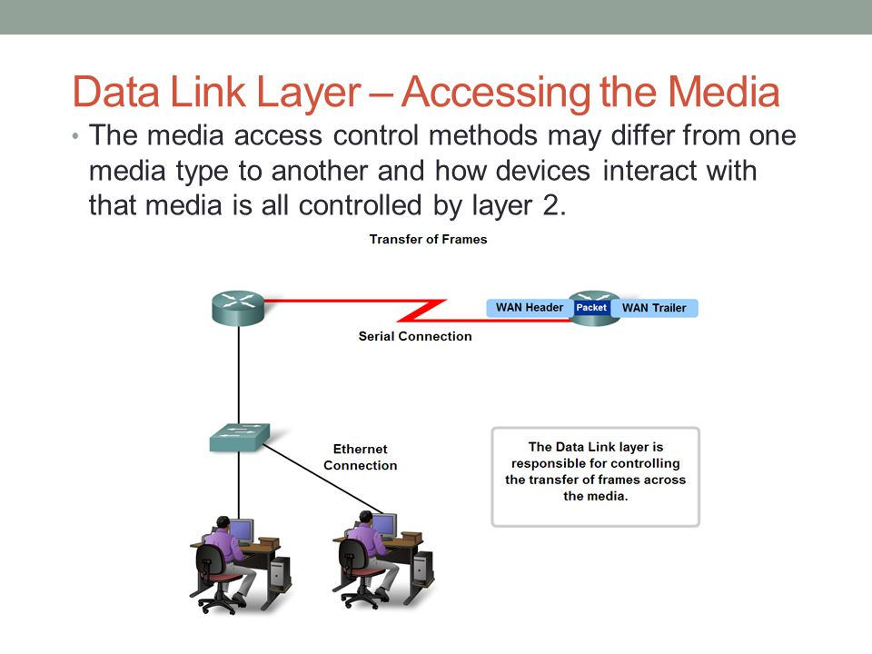 Data Link Layer – Accessing the Media The media access control methods may differ from one media type to another and how devices interact with that me