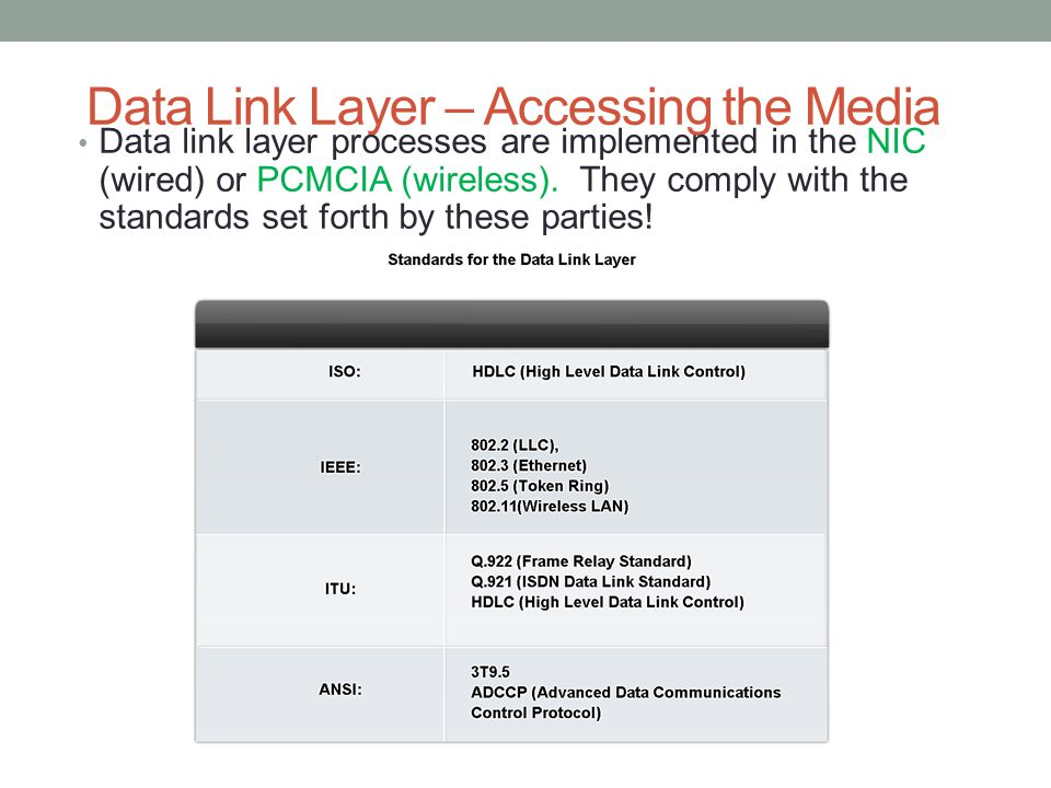 Data Link Layer – Accessing the Media Data link layer processes are implemented in the NIC (wired) or PCMCIA (wireless). They comply with the standard