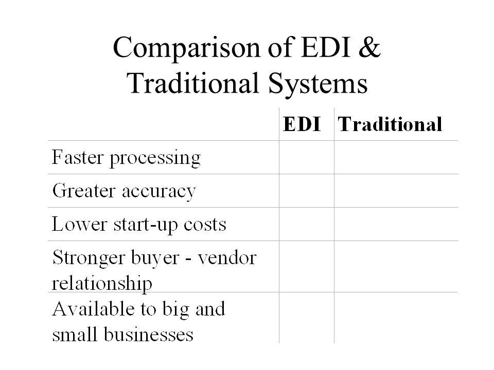 Comparison of EDI & Traditional Systems