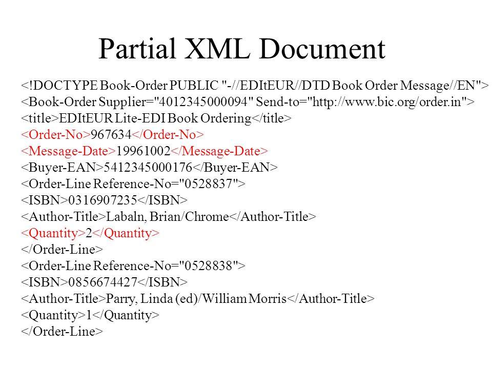 Partial XML Document EDItEUR Lite-EDI Book Ordering 967634 19961002 5412345000176 0316907235 Labaln, Brian/Chrome 2 0856674427 Parry, Linda (ed)/William Morris 1
