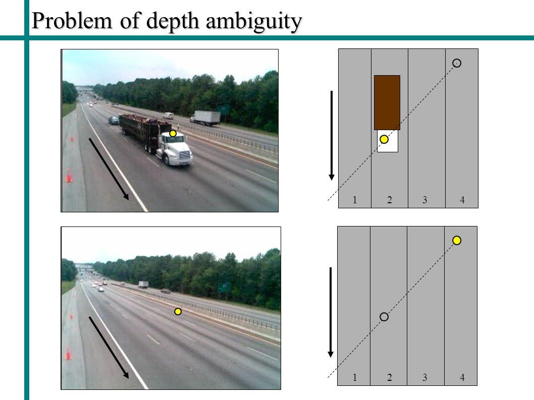 Problem of depth ambiguity 1 2 3 4