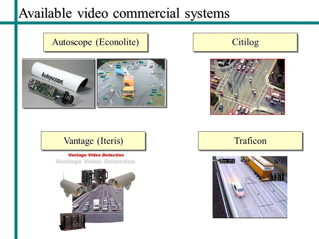 Available video commercial systems Autoscope (Econolite) Citilog Vantage (Iteris) Traficon