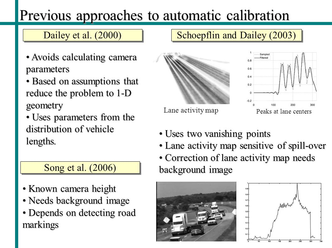 Previous approaches to automatic calibration Song et al.
