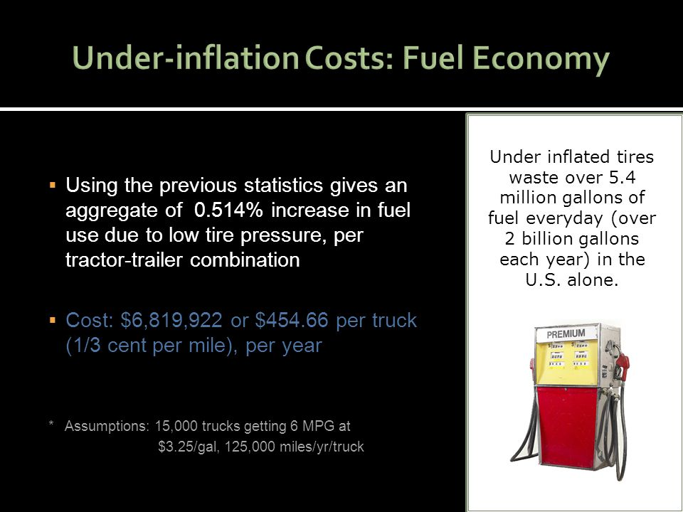  Using the previous statistics gives an aggregate of 0.514% increase in fuel use due to low tire pressure, per tractor-trailer combination  Cost: $6,819,922 or $454.66 per truck (1/3 cent per mile), per year * Assumptions: 15,000 trucks getting 6 MPG at $3.25/gal, 125,000 miles/yr/truck Under inflated tires waste over 5.4 million gallons of fuel everyday (over 2 billion gallons each year) in the U.S.