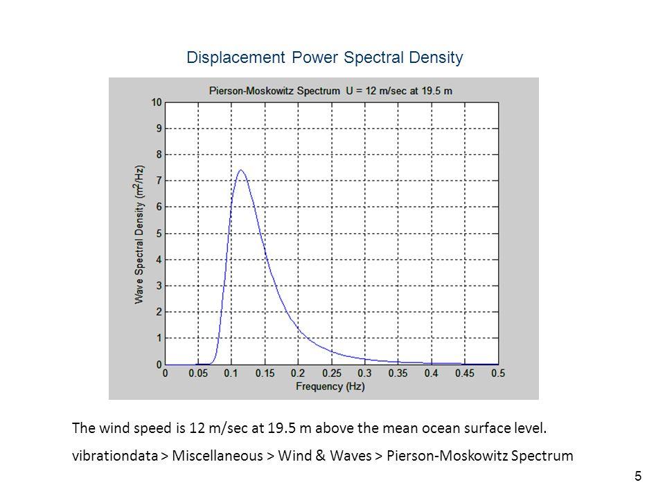 Vibrationdata 6 Fluctuating Wind Velocity Measurement Hot-wire Pulse-width modulation Laser Doppler Sonic Acoustic resonance Anemometer types Sonic anemometers ultrasonic sound waves to measure wind velocity.