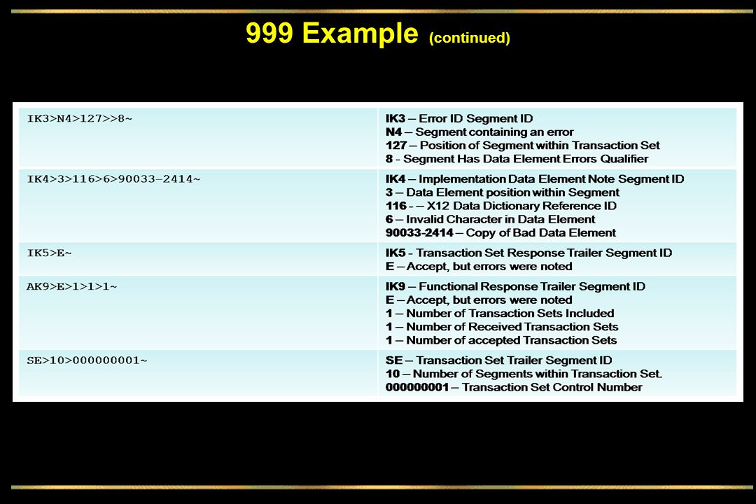 999 Example (continued)
