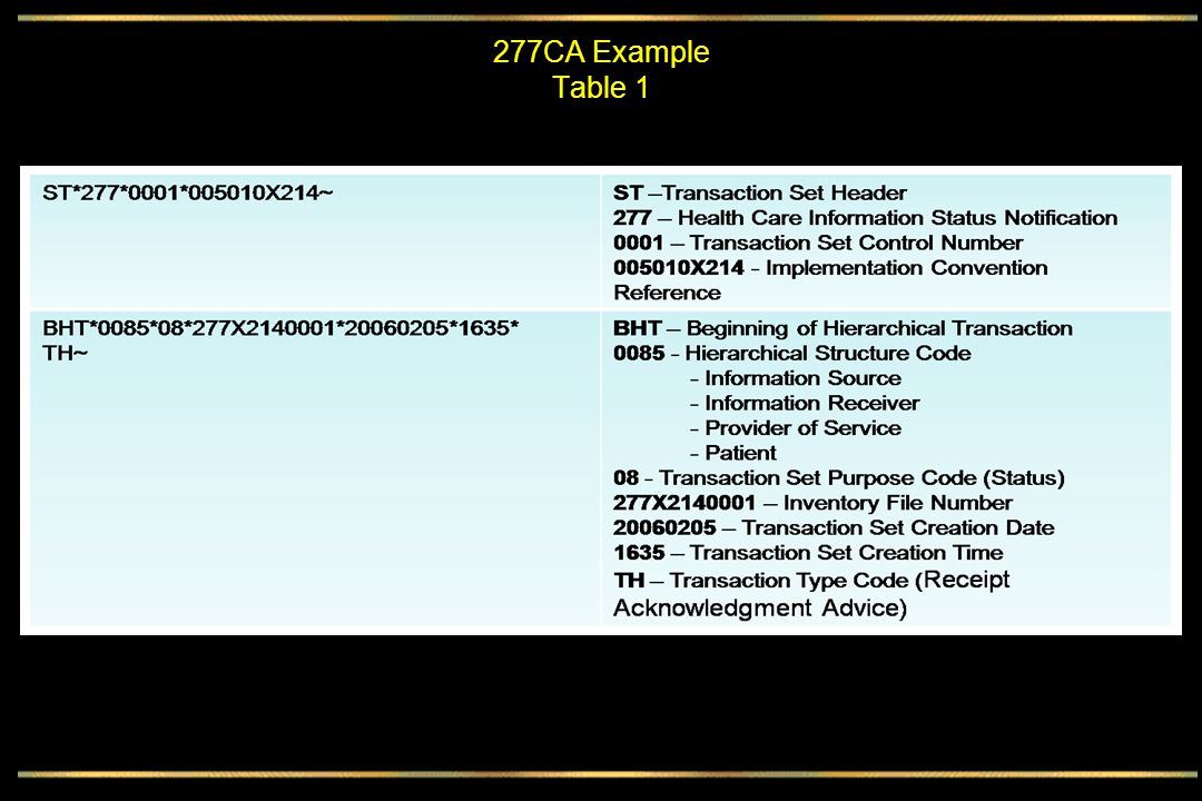 277CA Example Table 1