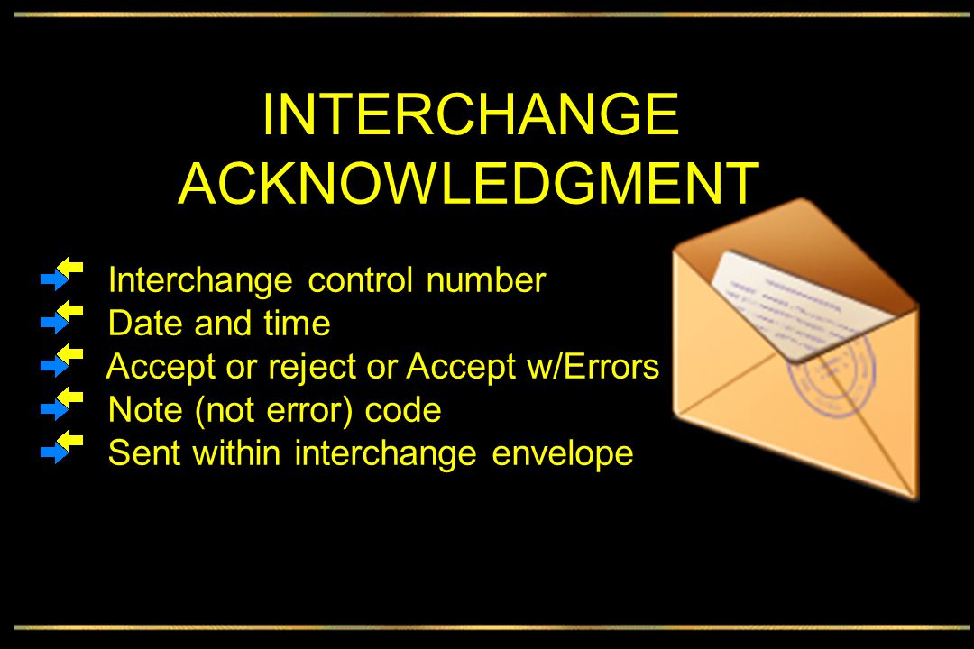 AGREE ON What to send Conditions to detail Expected reply time Response to non-receipt Error condition procedures
