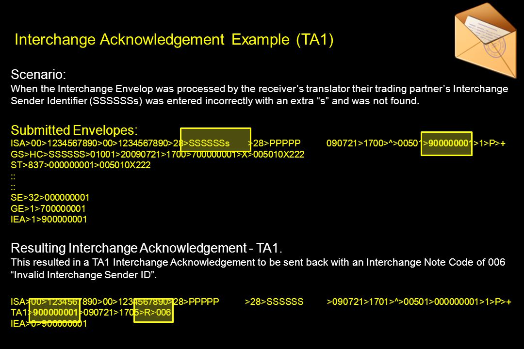 The primary purpose of a Implementation Acknowledgment is to acknowledge the receipt of ONE Functional Group.