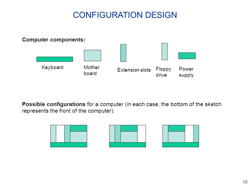 10 Computer components: Possible configurations for a computer (in each case, the bottom of the sketch represents the front of the computer).