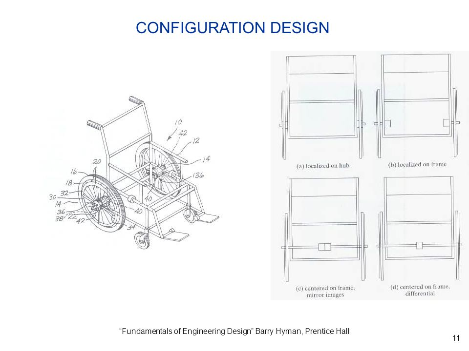 11 CONFIGURATION DESIGN Fundamentals of Engineering Design Barry Hyman, Prentice Hall