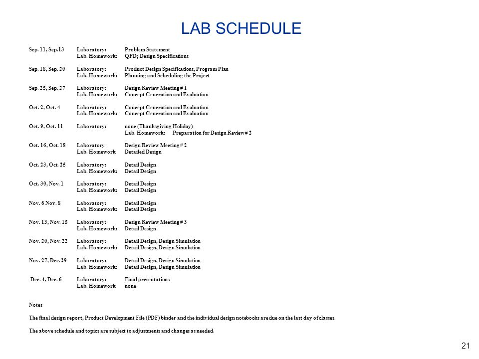 21 LAB SCHEDULE Sep. 11, Sep.13Laboratory:Problem Statement Lab.