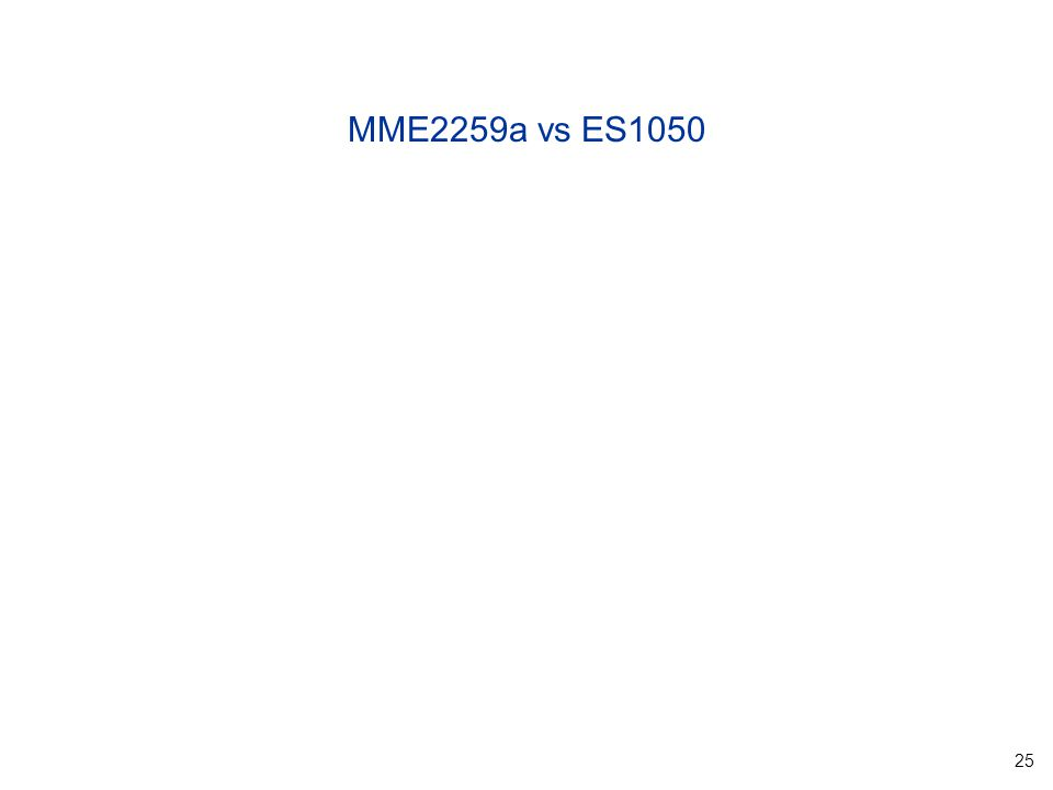 25 MME2259a vs ES1050