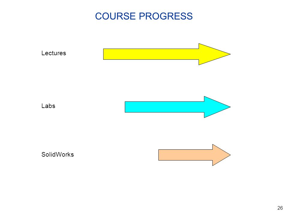 26 Lectures Labs SolidWorks COURSE PROGRESS
