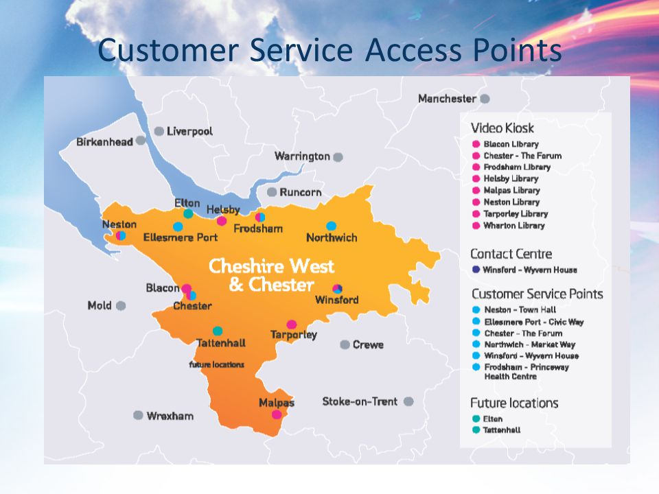 Customer Service Access Points