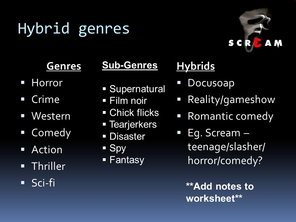 Hybrid genres Genres  Horror  Crime  Western  Comedy  Action  Thriller  Sci-fi Hybrids  Docusoap  Reality/gameshow  Romantic comedy  Eg.