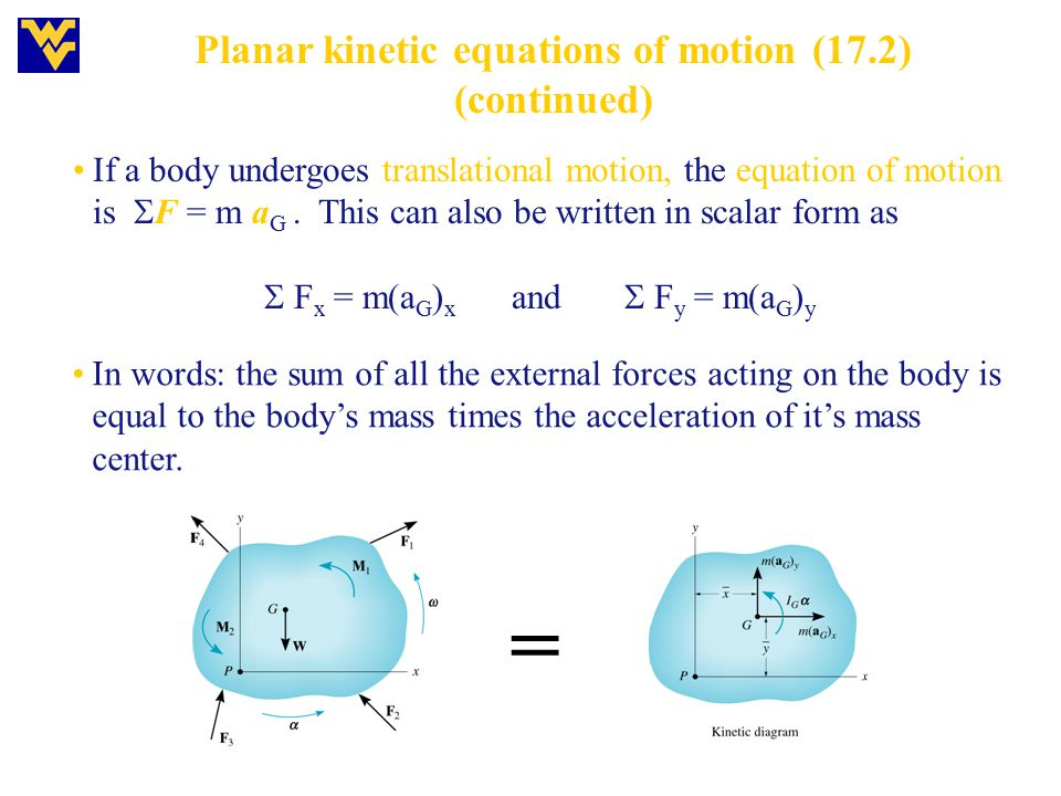 If a body undergoes translational motion, the equation of motion is  F = m a G. This can also be written in scalar form as  F x = m(a G ) x and  F