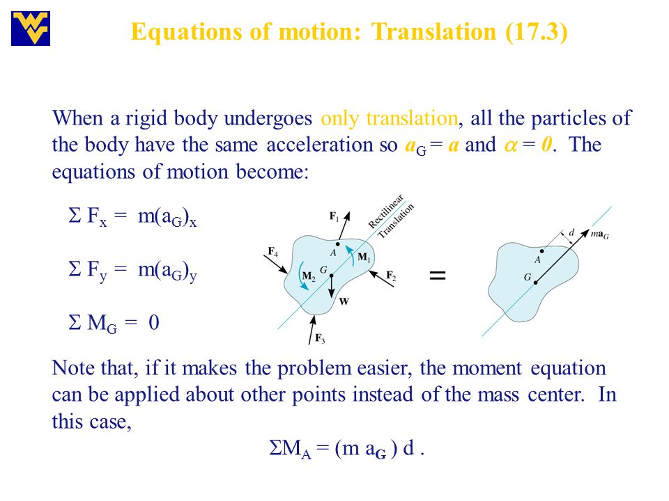 When a rigid body undergoes only translation, all the particles of the body have the same acceleration so a G = a and  = 0.