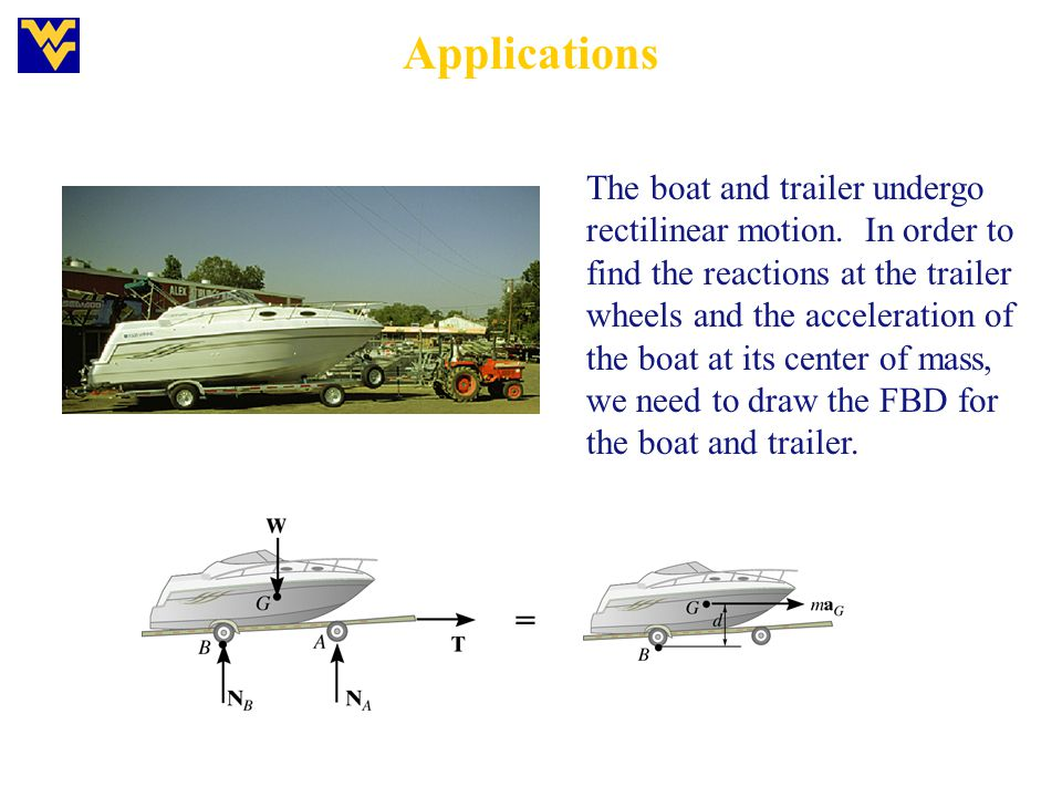 Applications The boat and trailer undergo rectilinear motion.