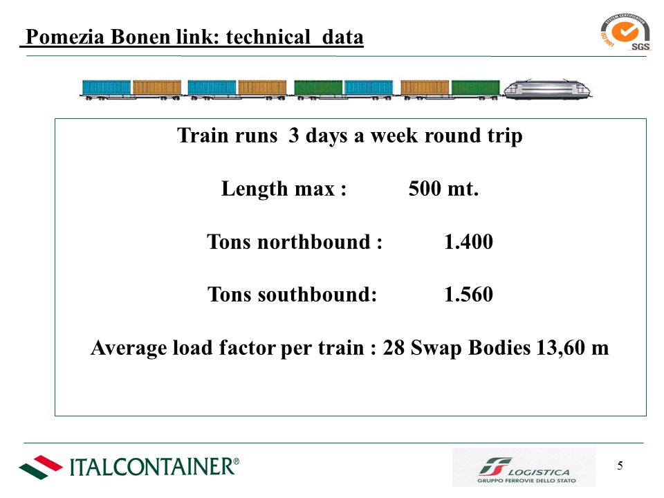 5 Train runs 3 days a week round trip Length max : 500 mt.