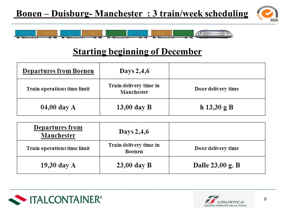 9 Departures from BoenenDays 2,4,6 Train operations time limit Train delivery time in Manchester Door delivery time 04,00 day A13,00 day Bh 13,30 g B Bonen – Duisburg- Manchester : 3 train/week scheduling Departures from Manchester Days 2,4,6 Train operations time limit Train delivery time in Boenen Door delivery time 19,30 day A23,00 day BDalle 23,00 g.