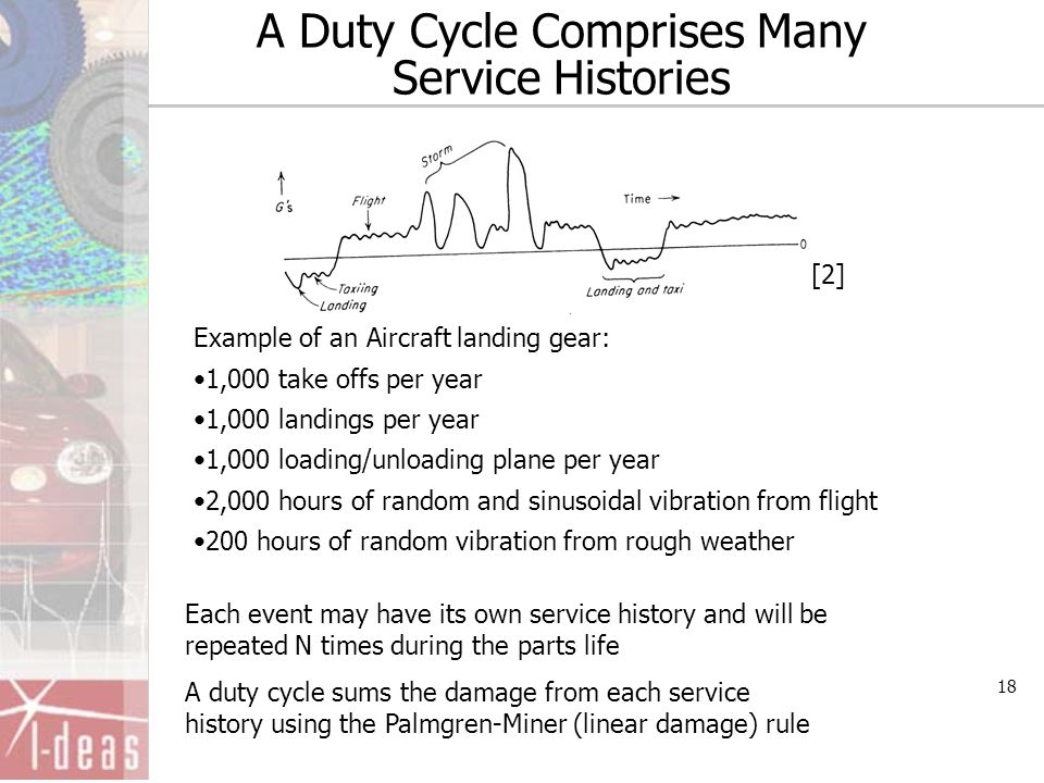 18 A Duty Cycle Comprises Many Service Histories Example of an Aircraft landing gear: 1,000 take offs per year 1,000 landings per year 1,000 loading/u