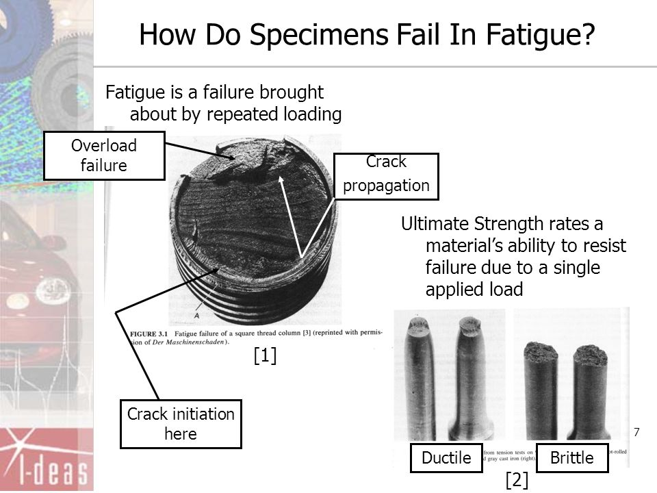 7 How Do Specimens Fail In Fatigue? Fatigue is a failure brought about by repeated loading Ultimate Strength rates a material's ability to resist fail