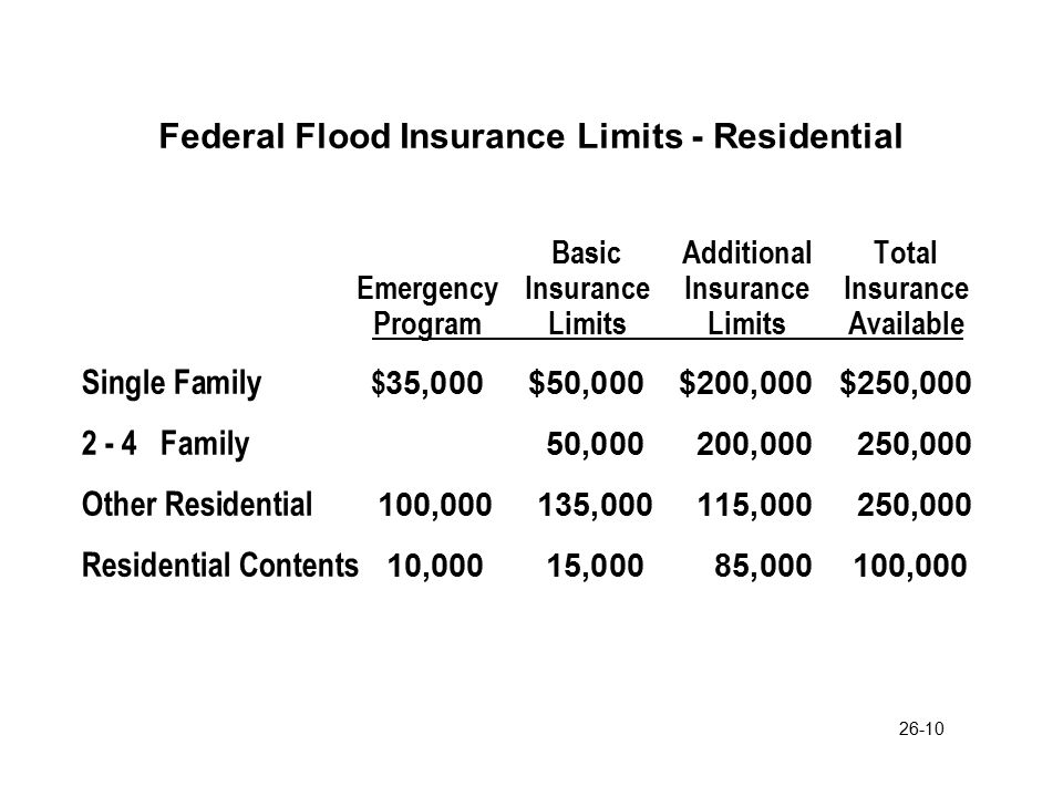 26-11 Flood Insurance Policy Coverage provided under three items A:Building B:Contents C:Debris removal