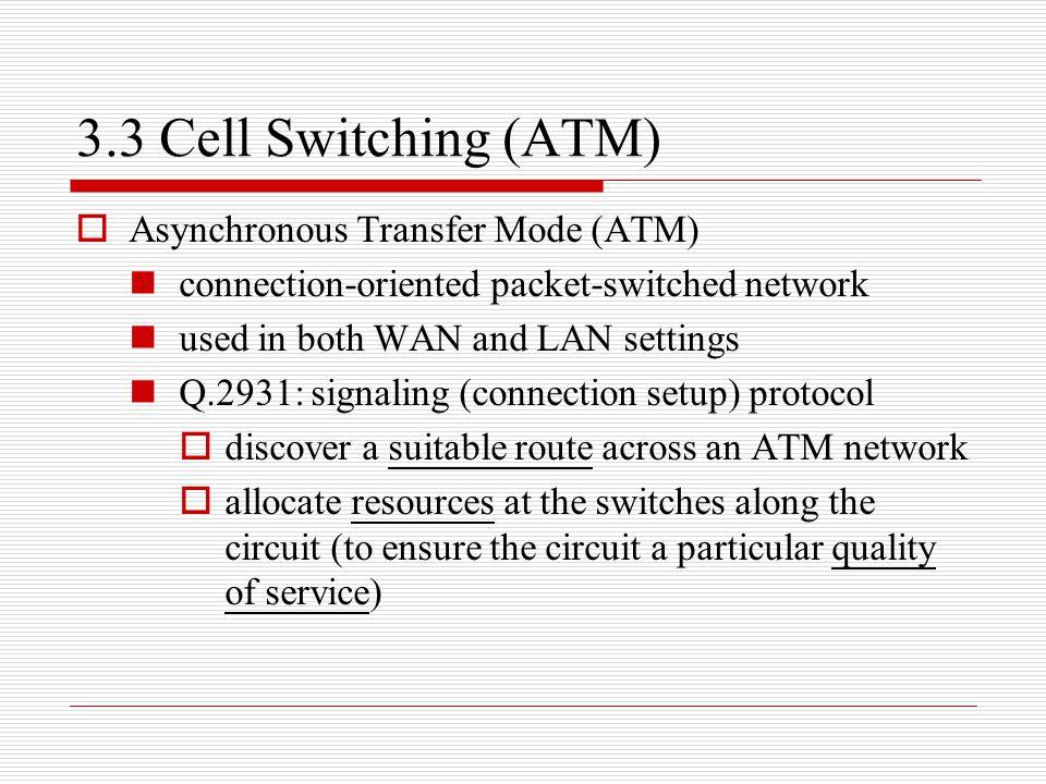 3.4.1 Ports A 4 × 4 switch
