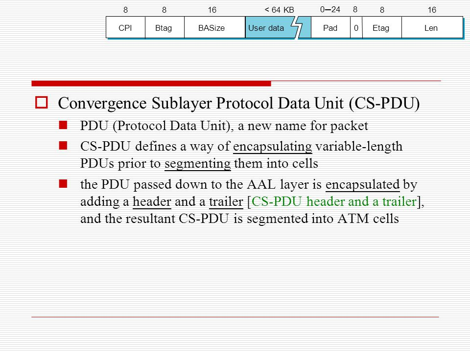  Convergence Sublayer Protocol Data Unit (CS-PDU) PDU (Protocol Data Unit), a new name for packet CS-PDU defines a way of encapsulating variable-leng