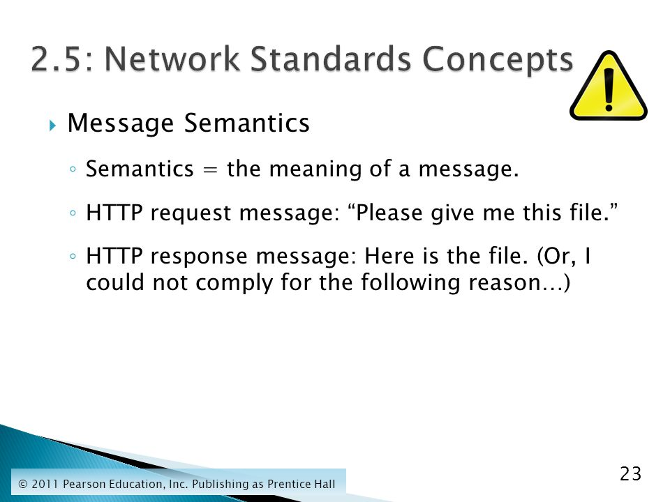  Message Semantics ◦ Semantics = the meaning of a message.
