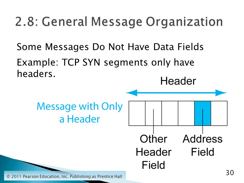 Some Messages Do Not Have Data Fields Example: TCP SYN segments only have headers.