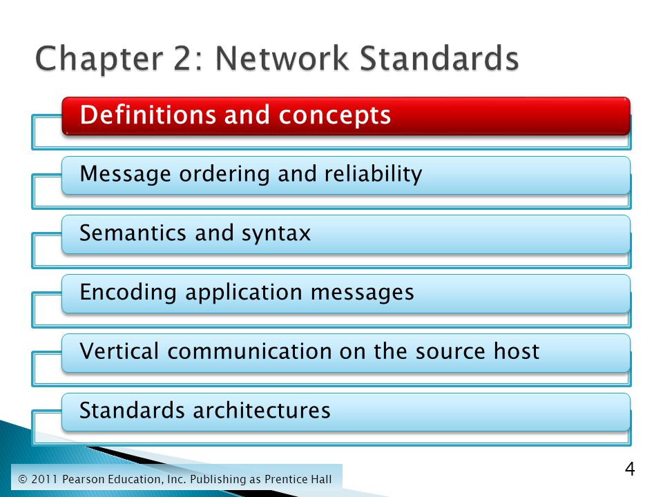 Definitions and conceptsMessage ordering and reliabilitySemantics and syntax Encoding application messages Vertical communication on the source hostStandards architectures © 2011 Pearson Education, Inc.
