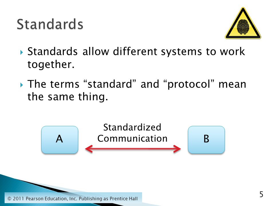  OSI divides standards into seven layers: © 2011 Pearson Education, Inc.