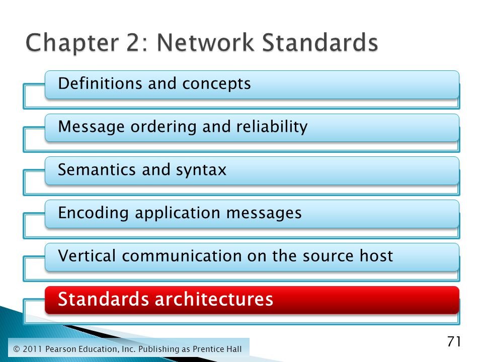 Definitions and conceptsMessage ordering and reliabilitySemantics and syntaxEncoding application messagesVertical communication on the source host Standards architectures © 2011 Pearson Education, Inc.