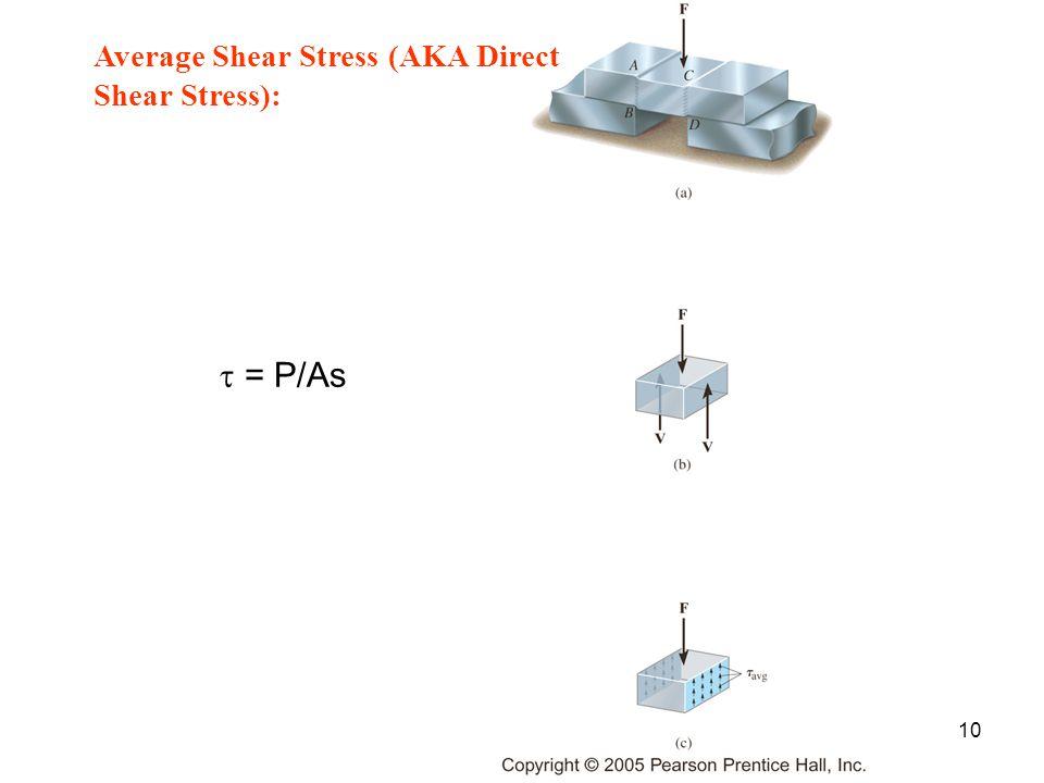 Average Shear Stress (AKA Direct Shear Stress):  = P/As 10