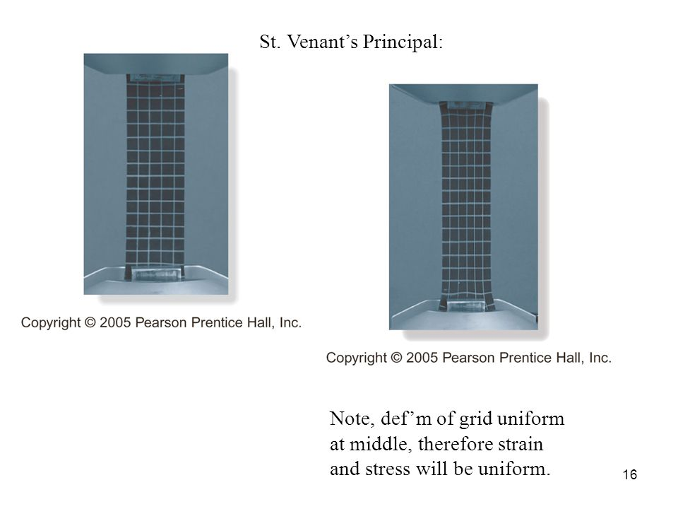 Note, def'm of grid uniform at middle, therefore strain and stress will be uniform. St. Venant's Principal: 16