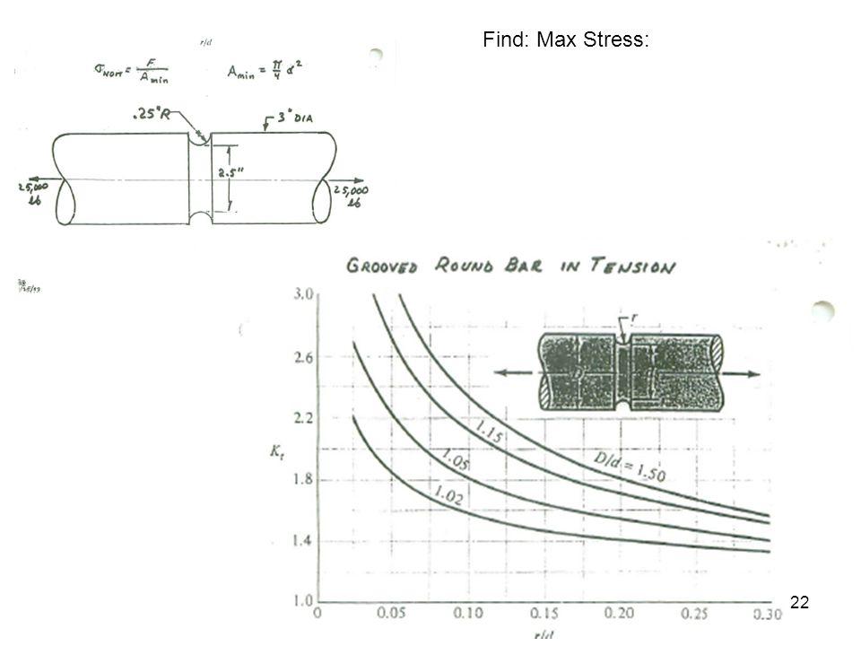 Find: Max Stress: 22